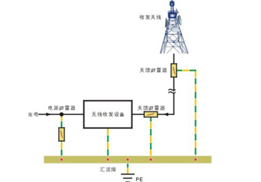 天馈高频同轴信号防雷器-深圳市伊莱克科技有限公司